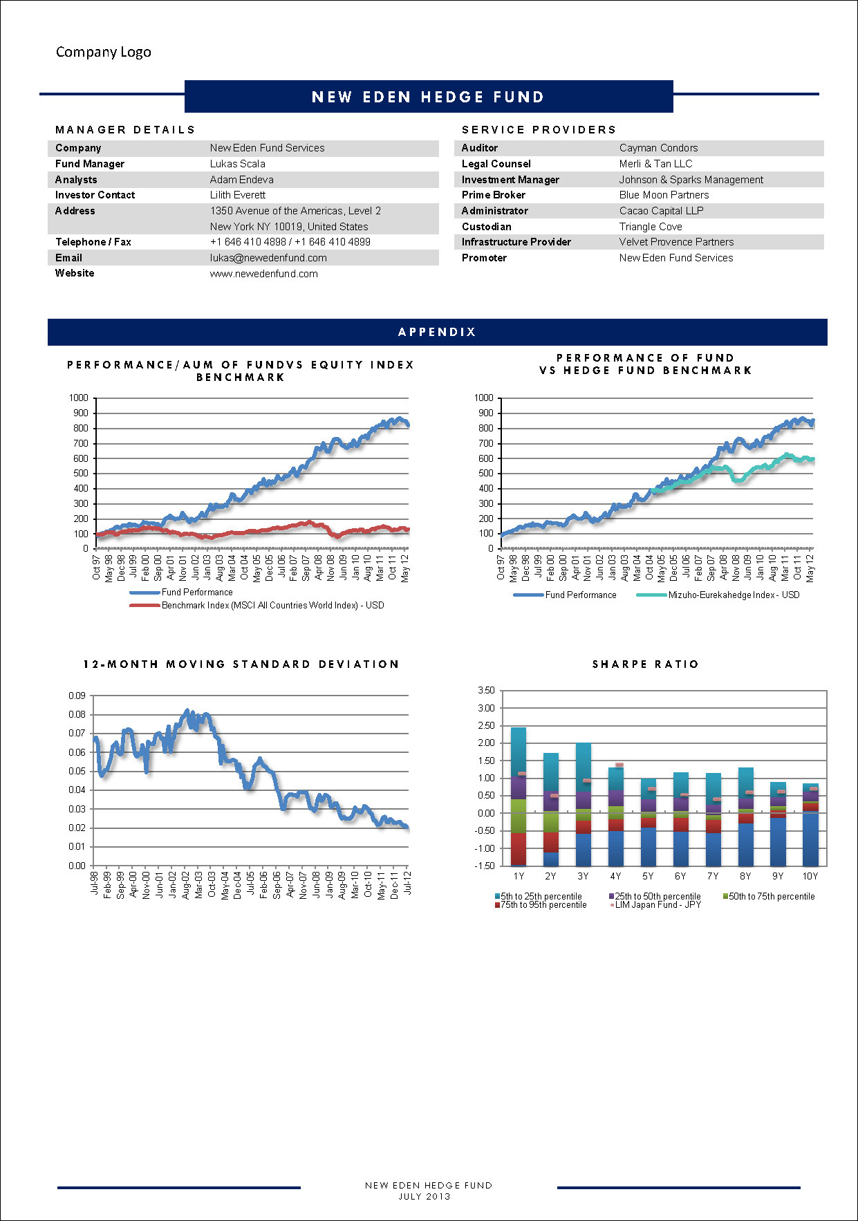 screenshot of hedge fund reports featuring monthly performance as part of the fund manager partnership program