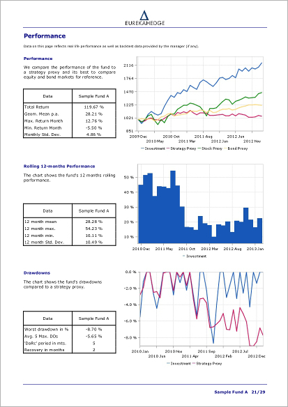 due diligence report and hedge fund performance summary