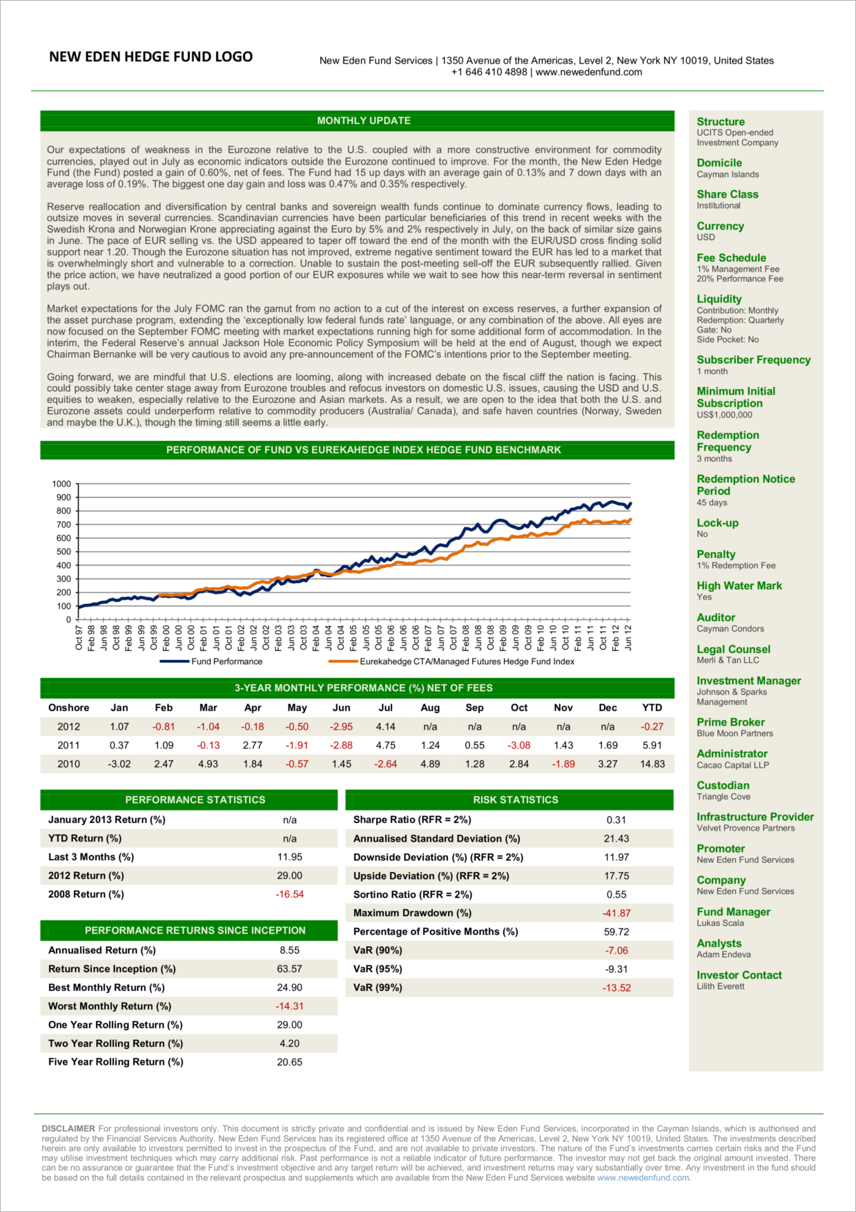 template of a hedge fund investors newslette